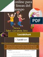 Sitios Online Para Crear Linea Del Tiempo/Módulo 16