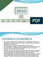 NiF-A2
