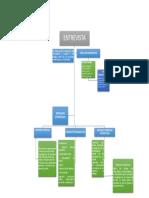 observacion y entrevista mapa conceptual 2018