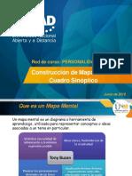 Instructivo_Mapa Mentales- Cuadros Sinóptico.pdf