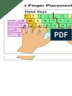 Proper Finger on Keyboard