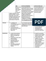 COSTO DE DEUDA 2.docx
