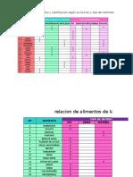 Excel Jaqui