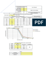 Particle Size Distribution & and Flakniss Index 5-10mm