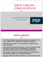 4property Tables