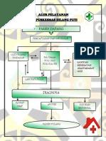 ALUR PELAYANAN DP fix.pdf