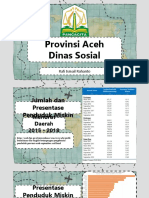 Provinsi Aceh Dinas Sosial