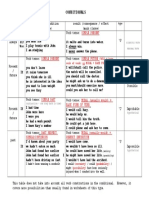 conditionals-if-clauses-classroom-posters-clt-communicative-language-teach_84188.doc