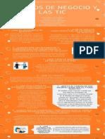 Modelos de Negocio y Las TIC (1)