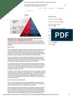 High Performance Polyamides _ DuPont™ Automotive _ DuPont United Kingdom