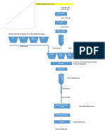 Flow Diagram of Fly Ash Brick Plant