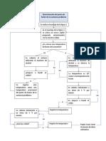 diagramas informe #1.docx