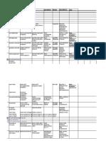 Schema Muscoli E Articolazioni.pdf