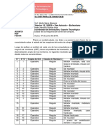Informe CIST 2018
