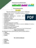 Clasificacion de Los Medicamentos, Drogas y Fármacos