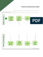 Procesos de Implementación Simplificada Porcinos - Agroinlaca.xlsx