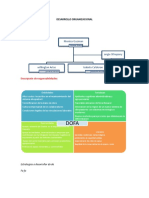Modulo de Organizacion