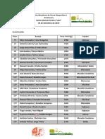 Classificação_Pesca Desportiva à Americana 2019