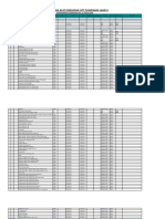 Inventarisasi ALKES PKM Lahei II