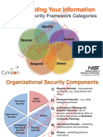 Small Business Information Security Fundamentals