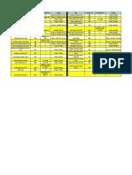 EBC Redstuff Plaquettes Frein Avant Pour Jaguar XJ 3.0 Twin TD 275 2010-DP31912C