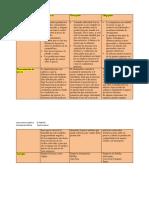 Cuadro Comparativo Estructura Del Mercado Microeconomia Act 4 Leidi Gualtero