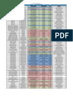 295636705-Midi-s-Free-ITTO-Spreadsheet.pdf