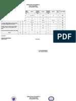TOS-2017-2018-Grade-10