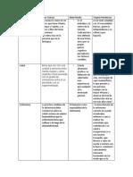 Conceptos teoristas.docx