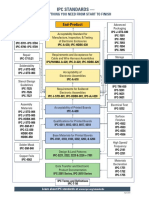 IPC Terms and Definitions IPC-T-50