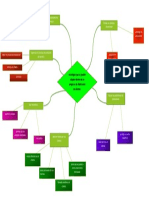 mapa mental esteban-convertido.pdf