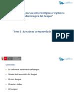 Unidad i Tema 2 Transmision Del Dengue
