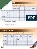 Report on Cid Programs Final