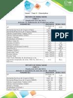 Casos – Fase 3 – Descriptiva (1).docx