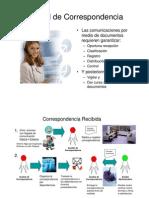 Control de Correspondencia Presentacion Power Point