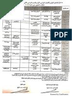 Postgraduate Exam 8-2019.pdf