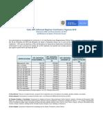Valores UPC Adicionales_2019.pdf