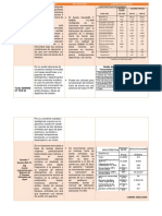 FICHA TECNICA DE LUBRICANTES.pdf