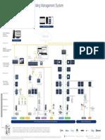 System Architecture en-EU 11