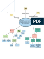 Actividad 1 Generalidades Del Proceso Administrativo
