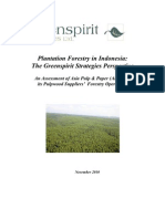 Plantation Forestry in Indonesia