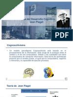 Desarrollo Cognoscitivo Piaget(1)