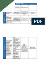 Ejemplo matriz de marco logico Creación de APP