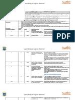 Planificacion Ciencias Naturales Septiembre 2019