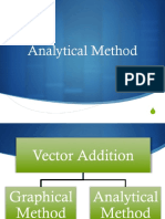 Vector Addition Analytical 21