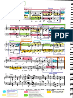Beethoven - Piano Sonata 18, Op. 31 No. 3 - Menuetto - Análisis