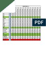 Resultados Parcial I Bioprocesos 2019_II