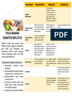 Pamflet Prolanis Deiet Diabetes