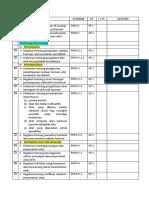 Regulasi PKPO