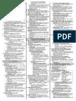 Community Property Checklist